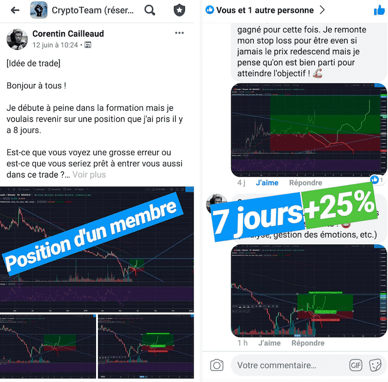 Performance trading membre formation crypto invest